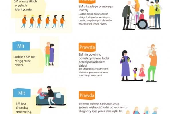infografika-fakty-i-mity-sdsm20206C9E9D25-D963-ADD7-9140-CE7442ABFA45.jpg